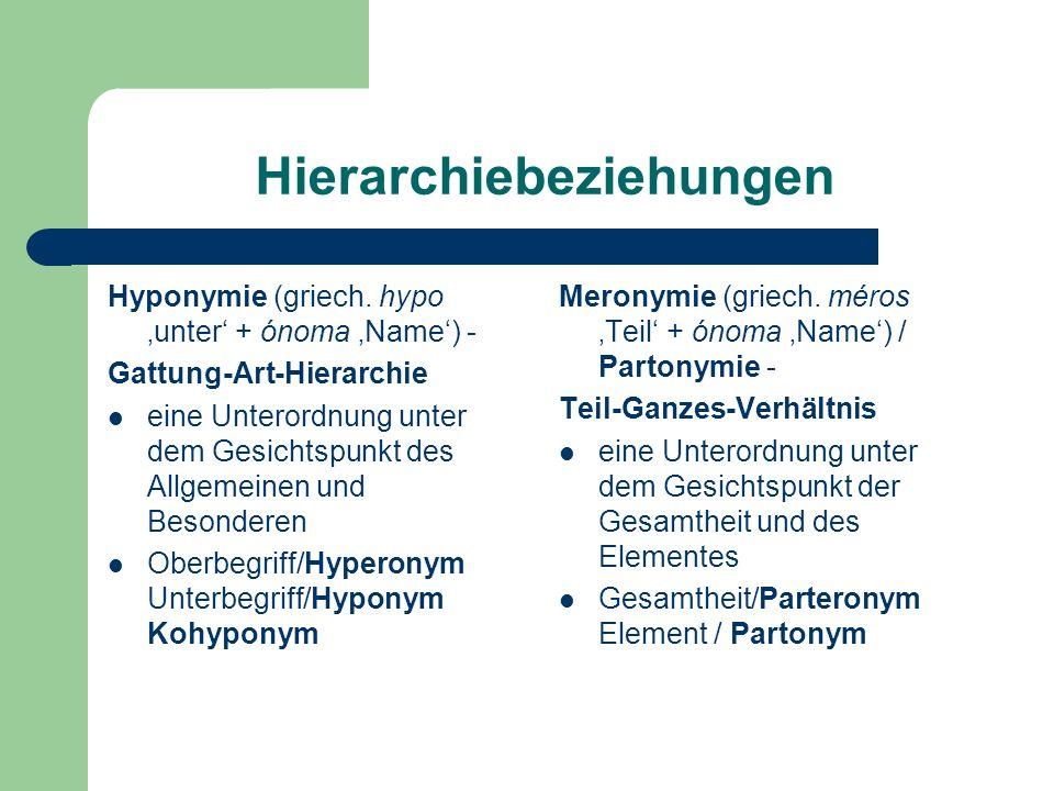 Wortfelder / Sinnbezirke / semantische Gruppen einschichtige WF haben Reihen- gliederung (Zahlen, Zensuren) Januar, Februar, März...