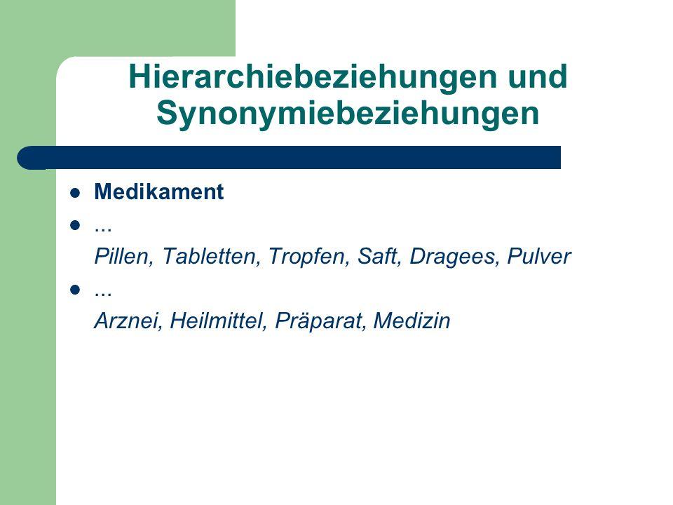 Hierarchiebeziehungen und Synonymiebeziehungen Medikament...