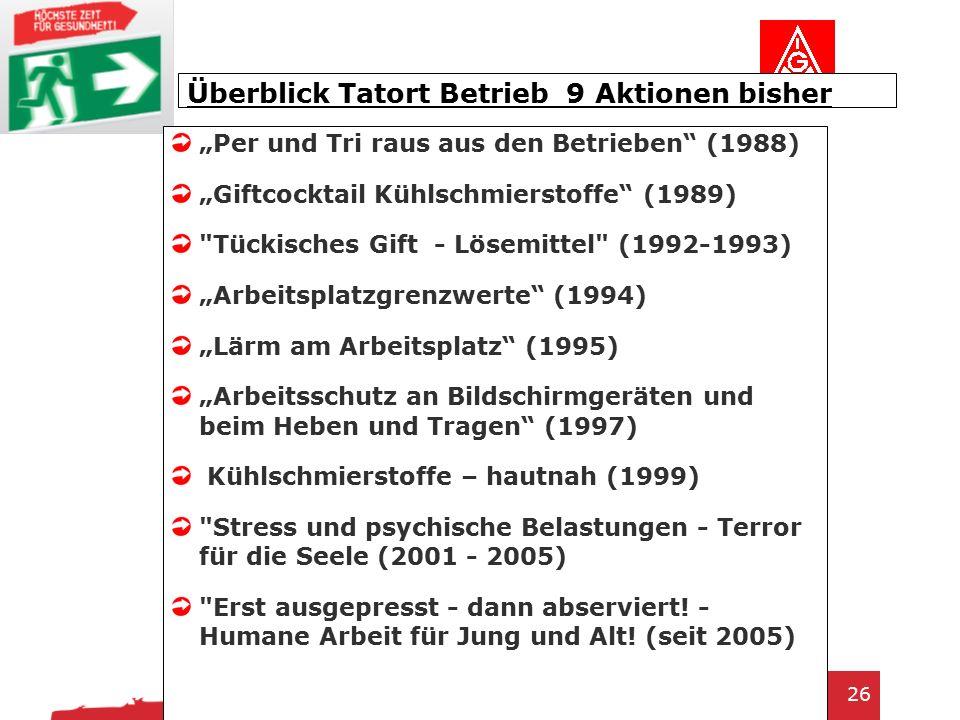 """26 Überblick Tatort Betrieb 9 Aktionen bisher """"Per und Tri raus aus den Betrieben (1988) """"Giftcocktail Kühlschmierstoffe (1989) Tückisches Gift - Lösemittel (1992-1993) """"Arbeitsplatzgrenzwerte (1994) """"Lärm am Arbeitsplatz (1995) """"Arbeitsschutz an Bildschirmgeräten und beim Heben und Tragen (1997) Kühlschmierstoffe – hautnah (1999) Stress und psychische Belastungen - Terror für die Seele (2001 - 2005) Erst ausgepresst - dann abserviert."""