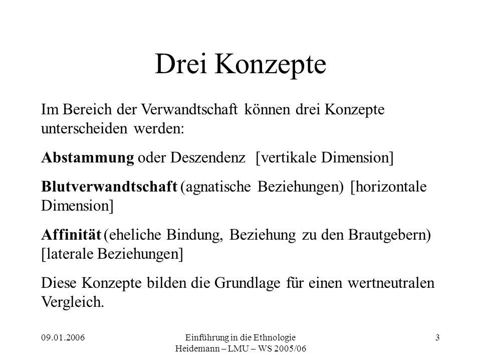 09.01.2006Einführung in die Ethnologie Heidemann – LMU – WS 2005/06 3 Drei Konzepte Im Bereich der Verwandtschaft können drei Konzepte unterscheiden w