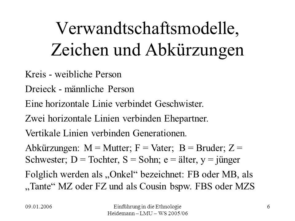 09.01.2006Einführung in die Ethnologie Heidemann – LMU – WS 2005/06 6 Verwandtschaftsmodelle, Zeichen und Abkürzungen Kreis - weibliche Person Dreieck - männliche Person Eine horizontale Linie verbindet Geschwister.