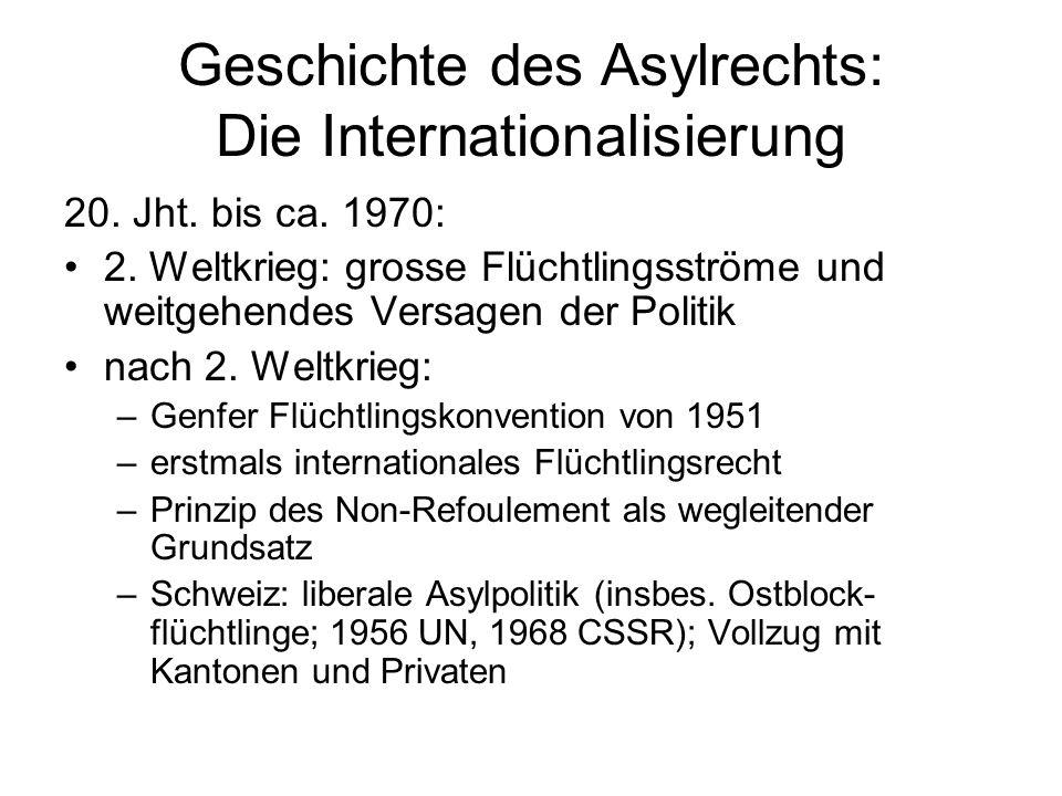 Geschichte des Asylrechts: Die Internationalisierung 20.