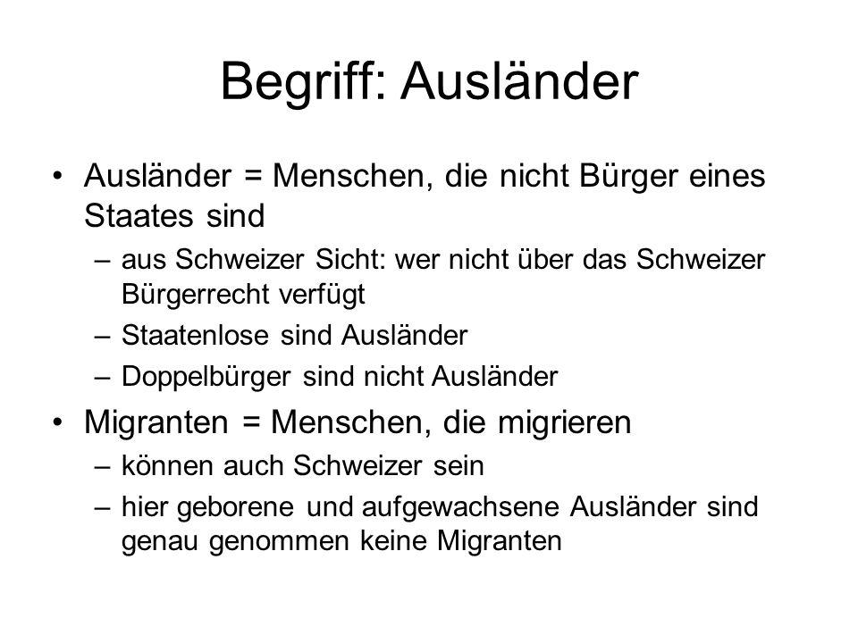 Begriff: Ausländer Ausländer = Menschen, die nicht Bürger eines Staates sind –aus Schweizer Sicht: wer nicht über das Schweizer Bürgerrecht verfügt –Staatenlose sind Ausländer –Doppelbürger sind nicht Ausländer Migranten = Menschen, die migrieren –können auch Schweizer sein –hier geborene und aufgewachsene Ausländer sind genau genommen keine Migranten