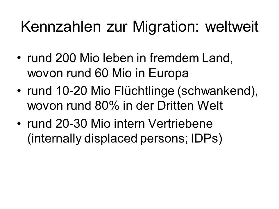 Kennzahlen zur Migration: weltweit rund 200 Mio leben in fremdem Land, wovon rund 60 Mio in Europa rund 10-20 Mio Flüchtlinge (schwankend), wovon rund 80% in der Dritten Welt rund 20-30 Mio intern Vertriebene (internally displaced persons; IDPs)