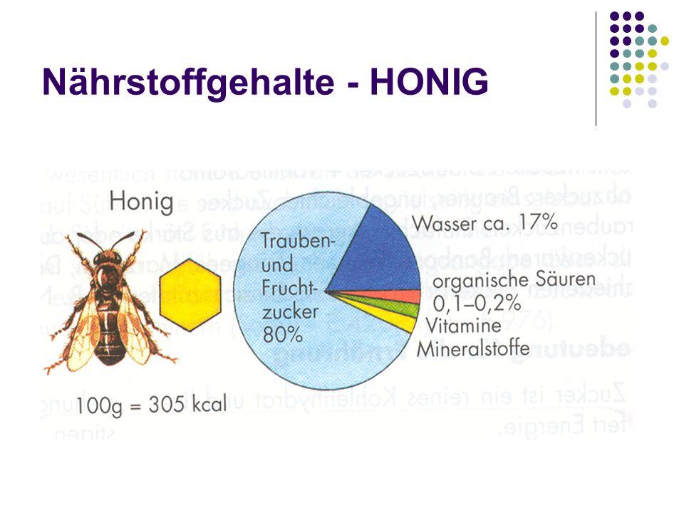 Nährstoffgehalte - HONIG