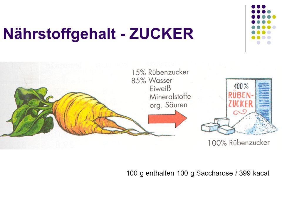 Nährstoffgehalt - ZUCKER 100 g enthalten 100 g Saccharose / 399 kacal