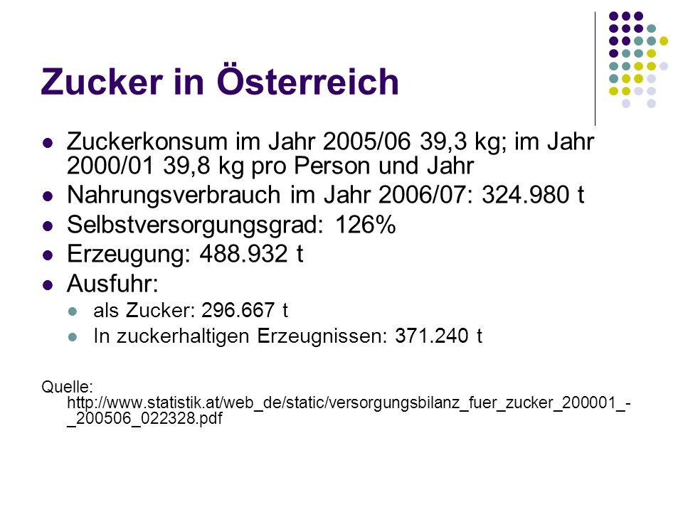 Zucker in Österreich Zuckerkonsum im Jahr 2005/06 39,3 kg; im Jahr 2000/01 39,8 kg pro Person und Jahr Nahrungsverbrauch im Jahr 2006/07: 324.980 t Se