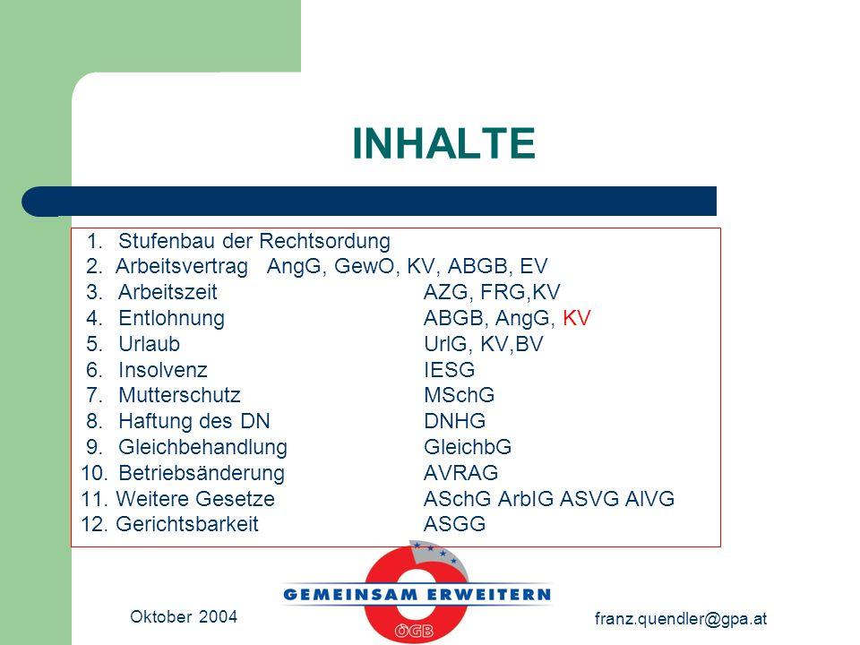 Oktober 2004 franz.quendler@gpa.at INHALTE 1. Stufenbau der Rechtsordung 2. Arbeitsvertrag AngG, GewO, KV, ABGB, EV 3. Arbeitszeit AZG, FRG,KV 4. Entl