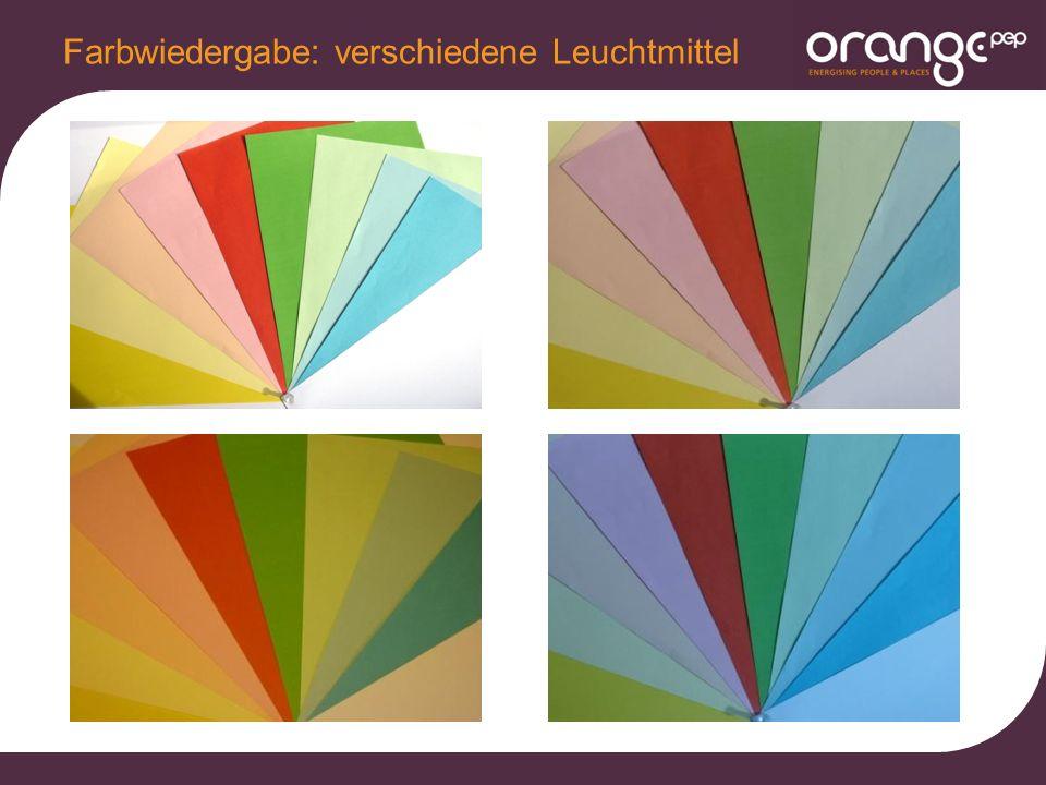 Farbwiedergabe: verschiedene Leuchtmittel