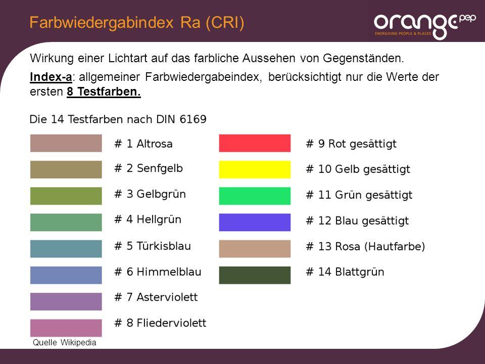 Farbwiedergabindex Ra (CRI) Quelle Wikipedia Wirkung einer Lichtart auf das farbliche Aussehen von Gegenständen.