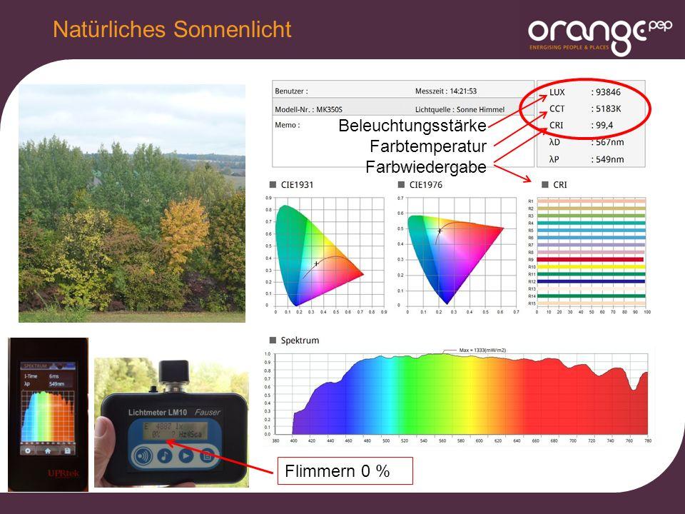 Natürliches Sonnenlicht Beleuchtungsstärke Farbtemperatur Farbwiedergabe Flimmern 0 %