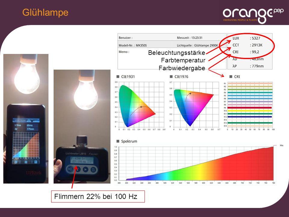 Glühlampe Beleuchtungsstärke Farbtemperatur Farbwiedergabe Flimmern 22% bei 100 Hz