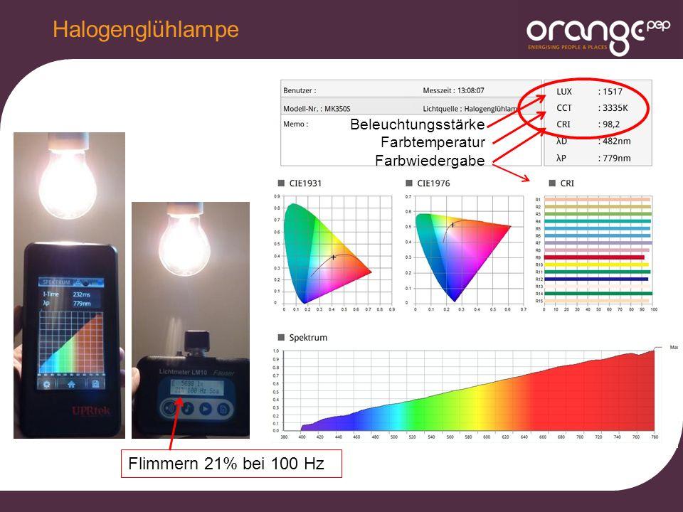 Halogenglühlampe Flimmern 21% bei 100 Hz Beleuchtungsstärke Farbtemperatur Farbwiedergabe