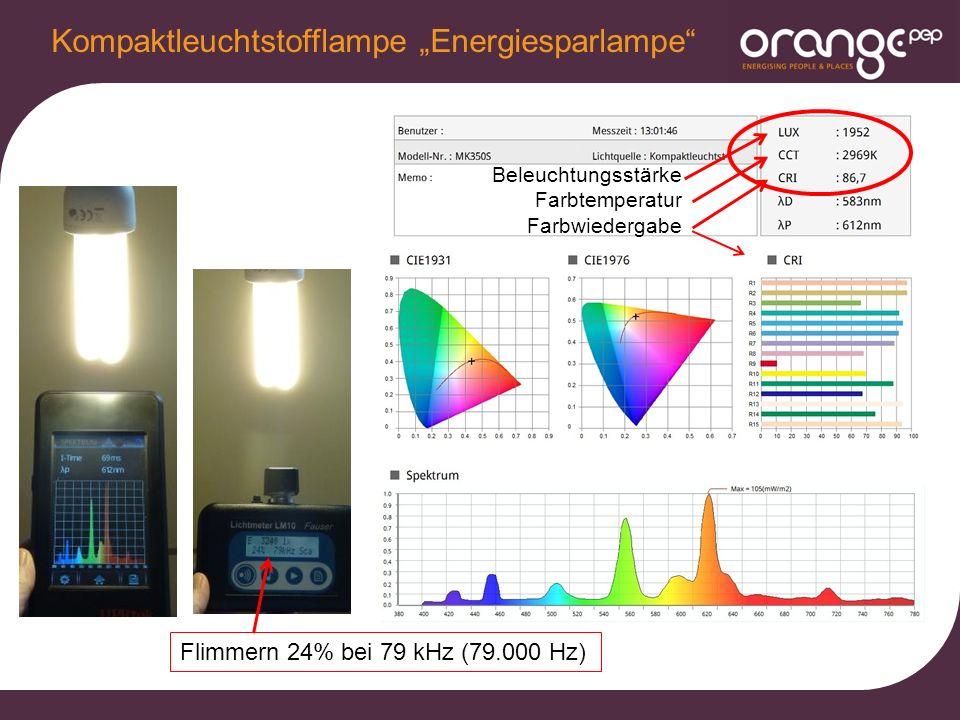 """Kompaktleuchtstofflampe """"Energiesparlampe Flimmern 24% bei 79 kHz (79.000 Hz) Beleuchtungsstärke Farbtemperatur Farbwiedergabe"""