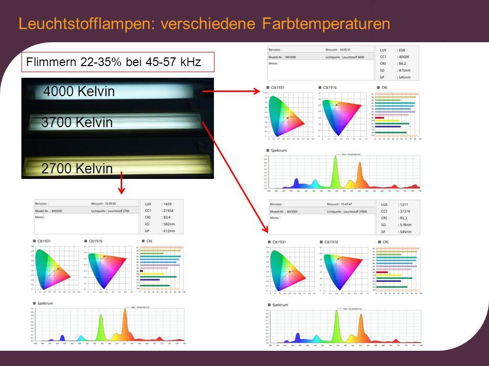 4000 Kelvin 3700 Kelvin 2700 Kelvin Leuchtstofflampen: verschiedene Farbtemperaturen Flimmern 22-35% bei 45-57 kHz