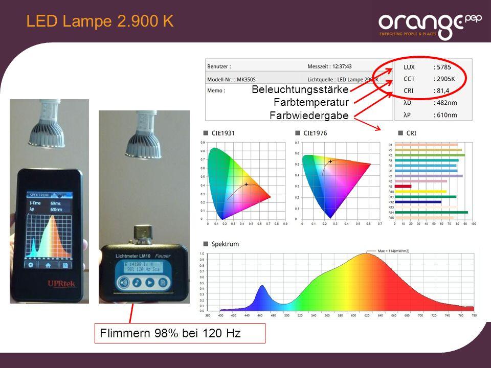 LED Lampe 2.900 K Flimmern 98% bei 120 Hz Beleuchtungsstärke Farbtemperatur Farbwiedergabe