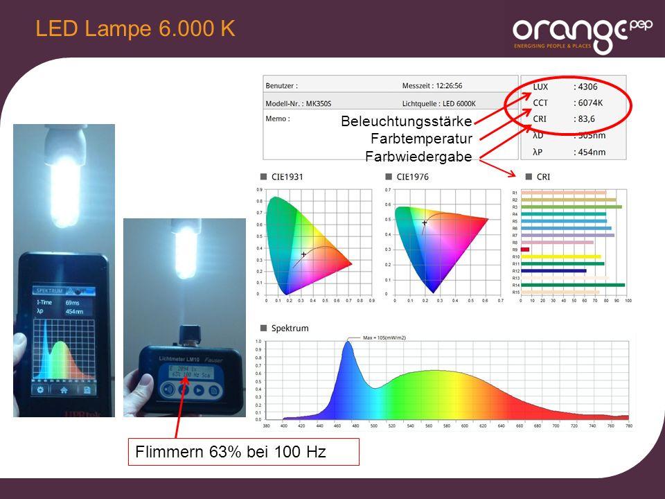 LED Lampe 6.000 K Flimmern 63% bei 100 Hz Beleuchtungsstärke Farbtemperatur Farbwiedergabe