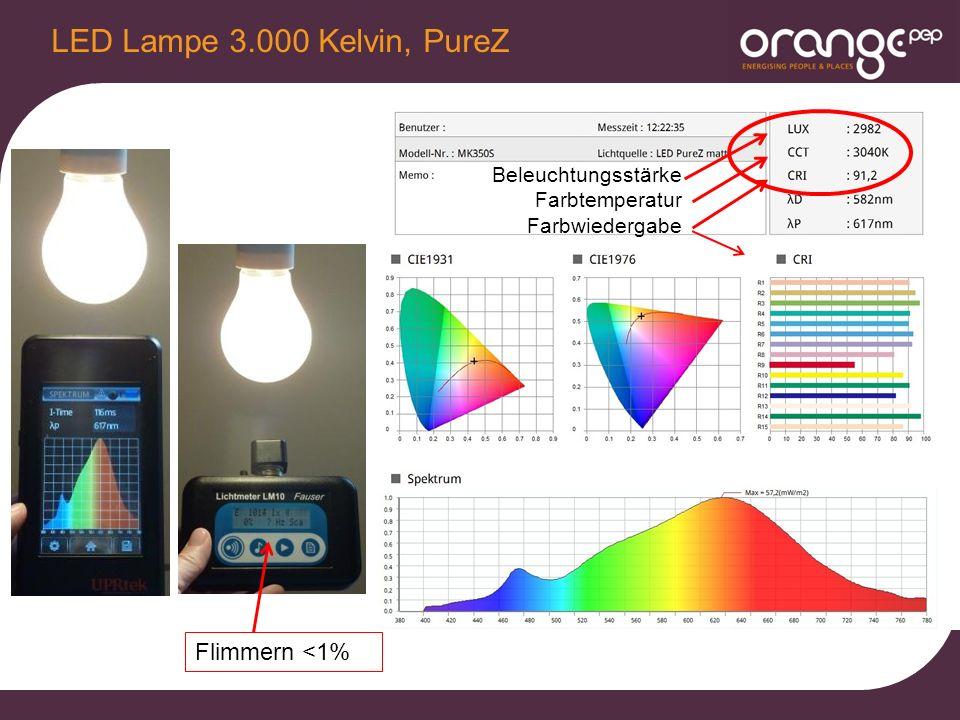 LED Lampe 3.000 Kelvin, PureZ Flimmern <1% Beleuchtungsstärke Farbtemperatur Farbwiedergabe