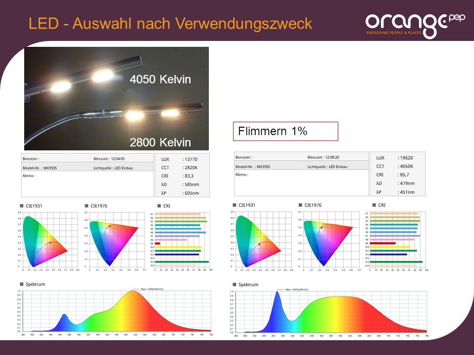 LED - Auswahl nach Verwendungszweck 2800 Kelvin 4050 Kelvin Flimmern 1%