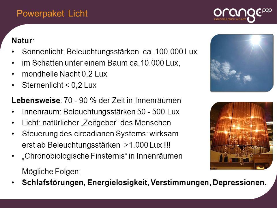 Natur: Sonnenlicht: Beleuchtungsstärken ca.