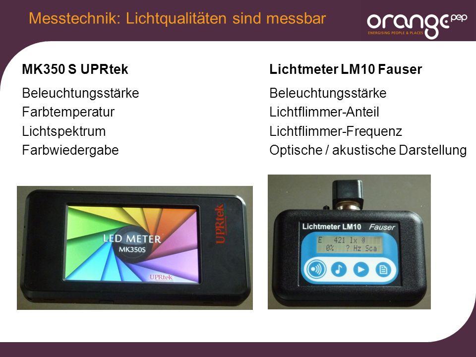 Messtechnik: Lichtqualitäten sind messbar MK350 S UPRtek Beleuchtungsstärke Farbtemperatur Lichtspektrum Farbwiedergabe Lichtmeter LM10 Fauser Beleuchtungsstärke Lichtflimmer-Anteil Lichtflimmer-Frequenz Optische / akustische Darstellung