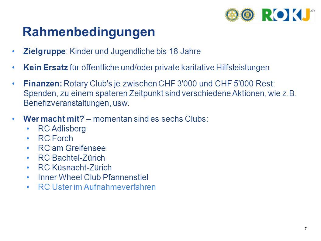 8 Trägerschaft (RC/IWC) Projektteam: 1 Koordinator 10 Vertr.