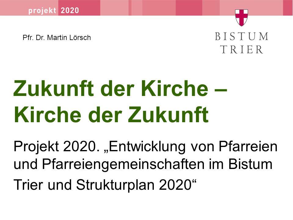 Zukunft der Kirche – Kirche der Zukunft Projekt 2020.
