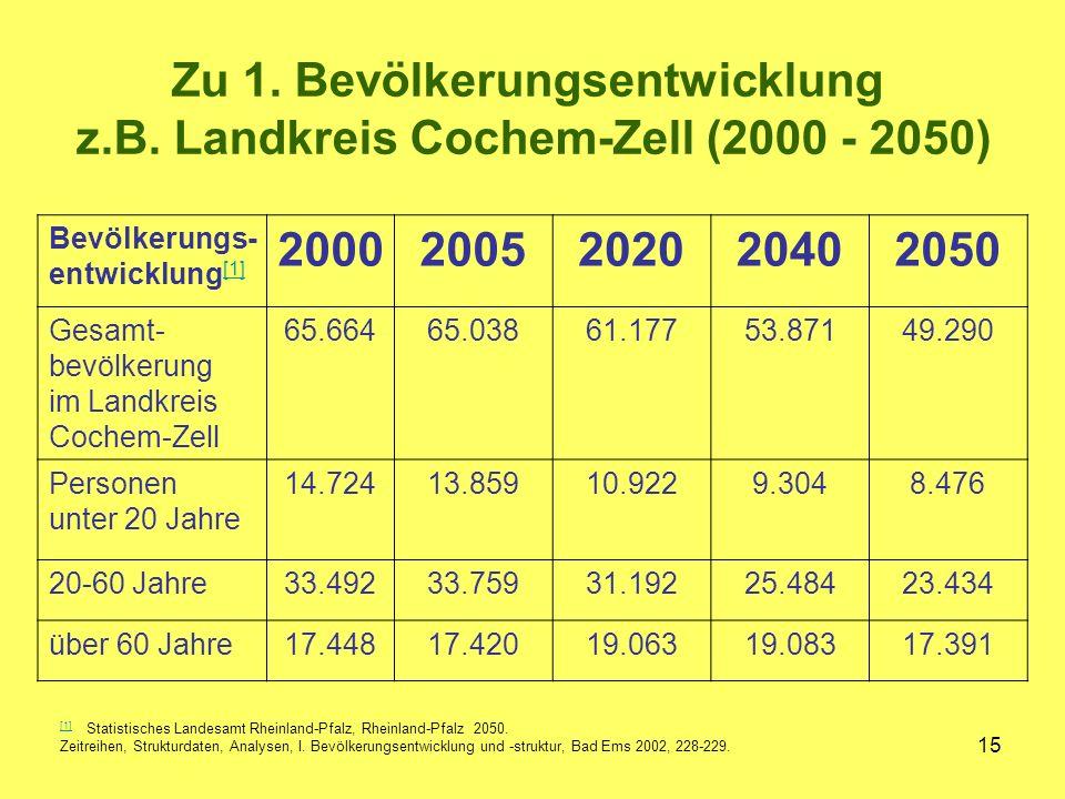 15 Zu 1. Bevölkerungsentwicklung z.B.