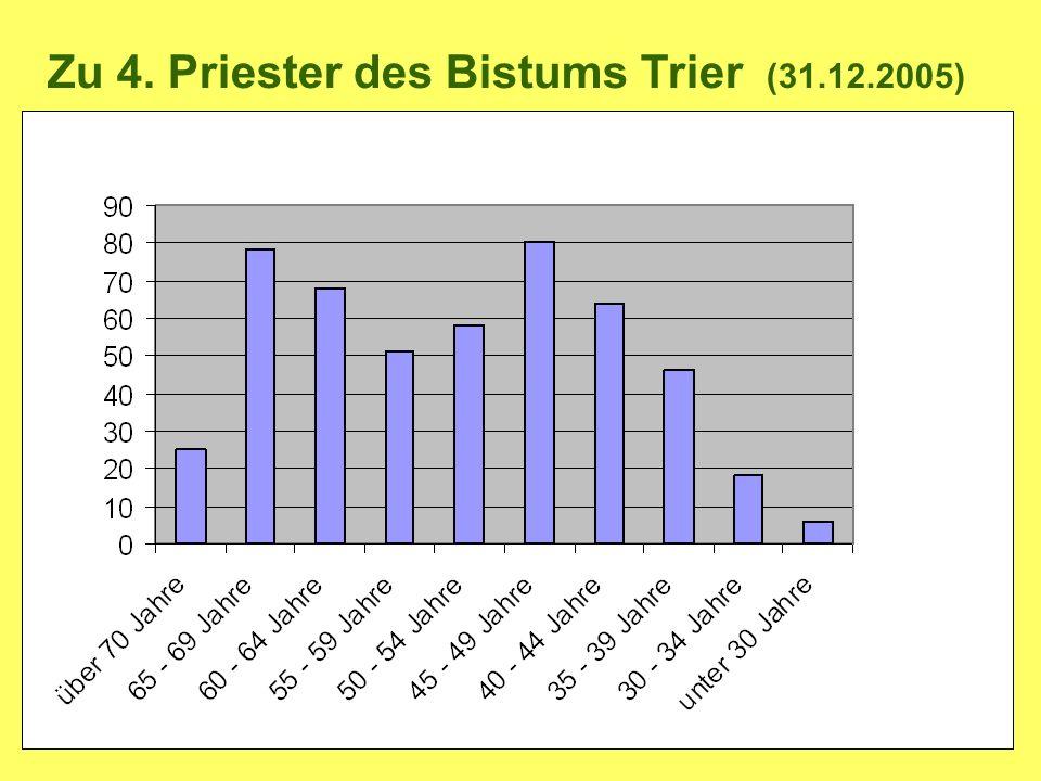 18 Zu 4. Priester des Bistums Trier (31.12.2005)