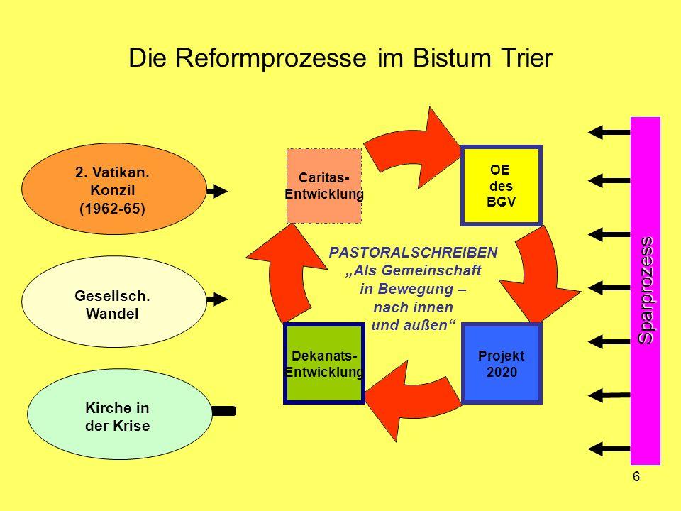 """6 Die Reformprozesse im Bistum Trier PASTORALSCHREIBEN """"Als Gemeinschaft in Bewegung – nach innen und außen 2."""