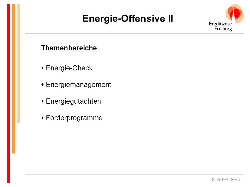 30. Mai 2016 / Seite: 24 Energie-Offensive II  Energie-Check  Energiemanagement  Energiegutachten  Förderprogramme Themenbereiche