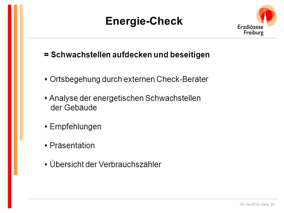 30. Mai 2016 / Seite: 25 Energie-Check  Ortsbegehung durch externen Check-Berater  Analyse der energetischen Schwachstellen der Gebäude  Empfehlung