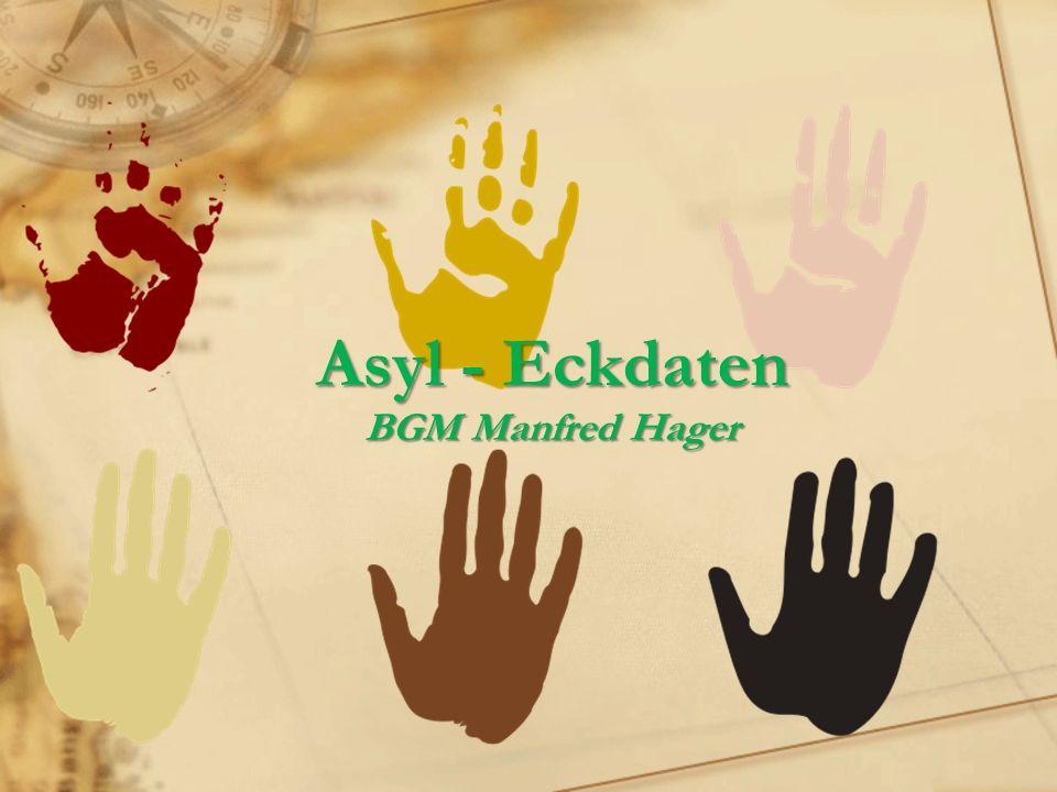 Asyl - Eckdaten BGM Manfred Hager