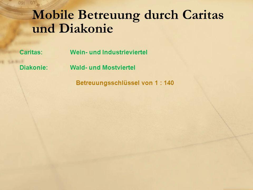 Mobile Betreuung durch Caritas und Diakonie Caritas:Wein- und Industrieviertel Diakonie:Wald- und Mostviertel Betreuungsschlüssel von 1 : 140