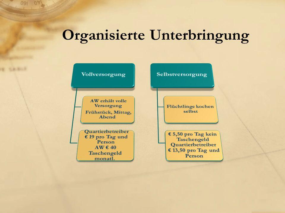 Organisierte Unterbringung