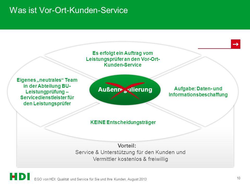 EGO von HDI: Qualität und Service für Sie und Ihre Kunden, August 2013 10 Vorteil: Service & Unterstützung für den Kunden und Vermittler kostenlos & f