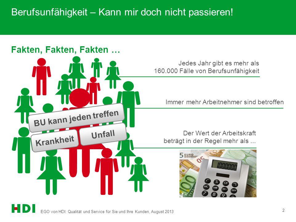 EGO von HDI: Qualität und Service für Sie und Ihre Kunden, August 2013 2 Jedes Jahr gibt es mehr als 160.000 Fälle von Berufsunfähigkeit Immer mehr Arbeitnehmer sind betroffen Der Wert der Arbeitskraft beträgt in der Regel mehr als...