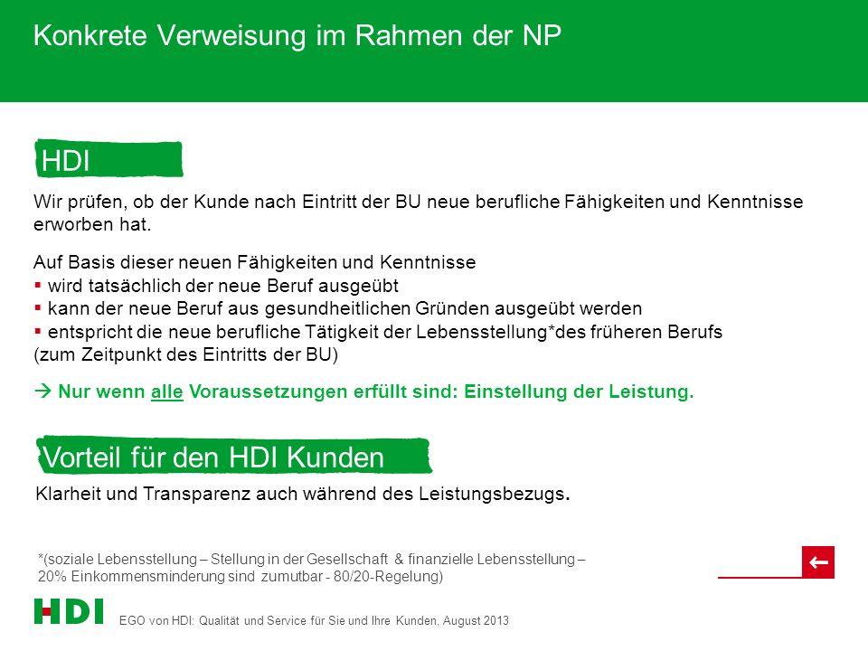 EGO von HDI: Qualität und Service für Sie und Ihre Kunden, August 2013 20 Konkrete Verweisung im Rahmen der NP Klarheit und Transparenz auch während des Leistungsbezugs.