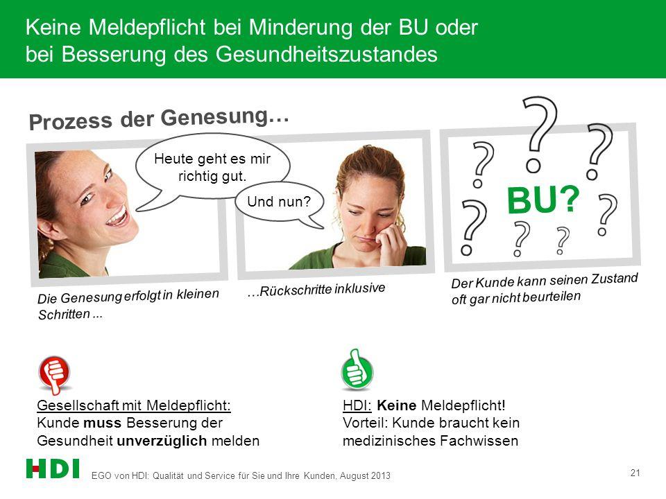 EGO von HDI: Qualität und Service für Sie und Ihre Kunden, August 2013 21 Prozess der Genesung… Die Genesung erfolgt in kleinen Schritten... …Rückschr