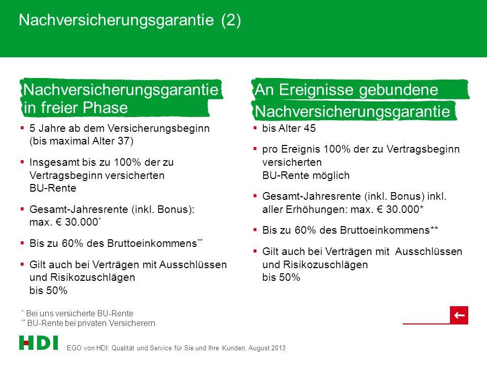 EGO von HDI: Qualität und Service für Sie und Ihre Kunden, August 2013 28 Nachversicherungsgarantie (2) * Bei uns versicherte BU-Rente ** BU-Rente bei