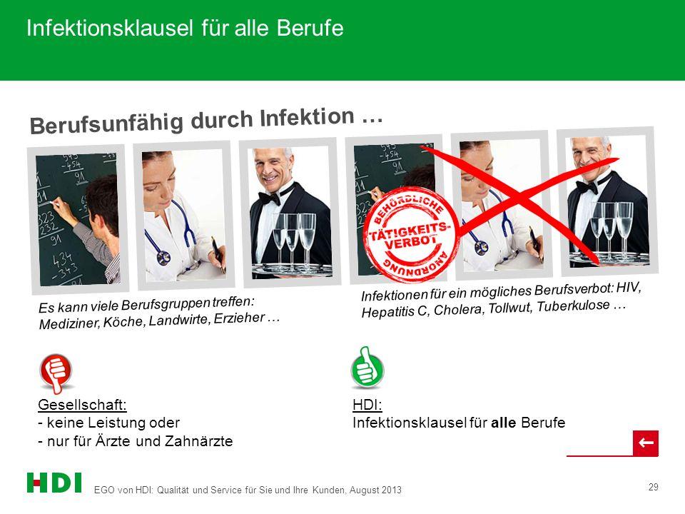EGO von HDI: Qualität und Service für Sie und Ihre Kunden, August 2013 29 Berufsunfähig durch Infektion … Infektionsklausel für alle Berufe Es kann vi