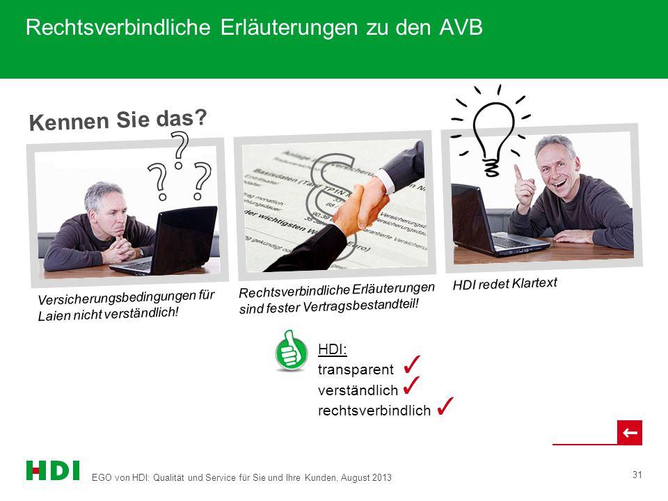 EGO von HDI: Qualität und Service für Sie und Ihre Kunden, August 2013 31 Kennen Sie das? Versicherungsbedingungen für Laien nicht verständlich! Recht