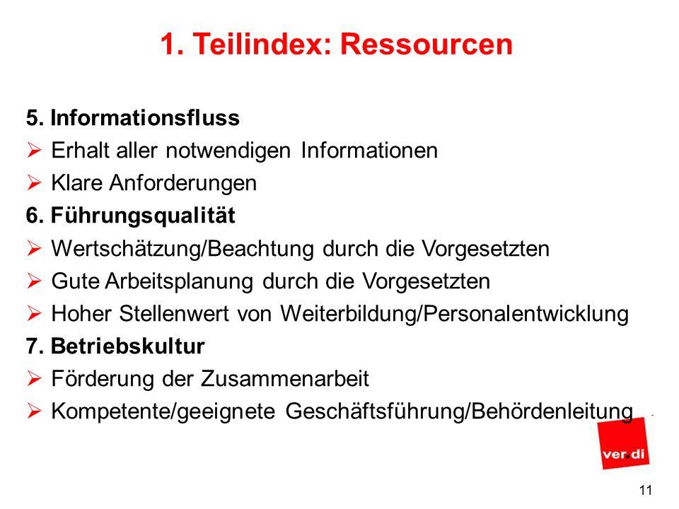 10 1. Teilindex: Ressourcen 1.