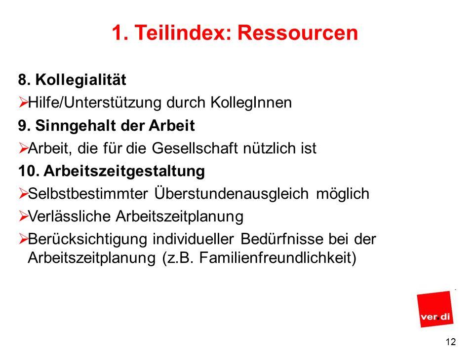 11 1. Teilindex: Ressourcen 5.