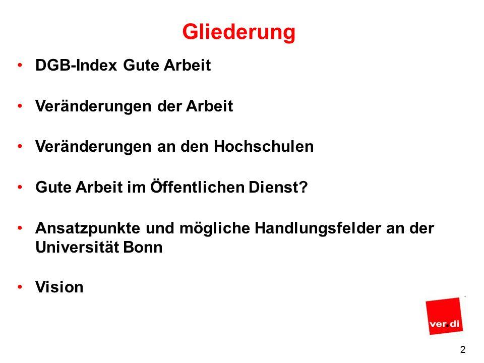 2 Gliederung DGB-Index Gute Arbeit Veränderungen der Arbeit Veränderungen an den Hochschulen Gute Arbeit im Öffentlichen Dienst.