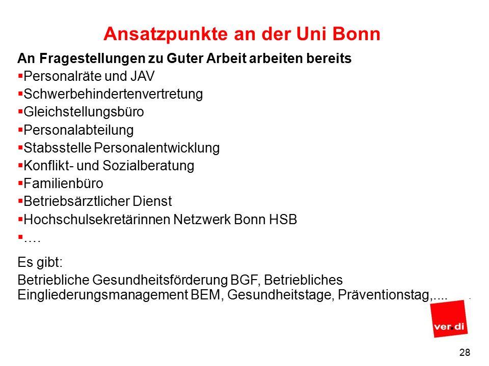 27 Ansatzpunkte an der Uni Bonn Gute Arbeit an einer Universität - ein weites Feld Es gibt sehr unterschiedliche Arbeitsbedingungen, sehr unterschiedliche Arbeitsinhalte, sehr unterschiedliche Arbeitskulturen Das gilt für unterschiedliche Gruppen, aber auch die Gruppen selbst sind nicht homogen.