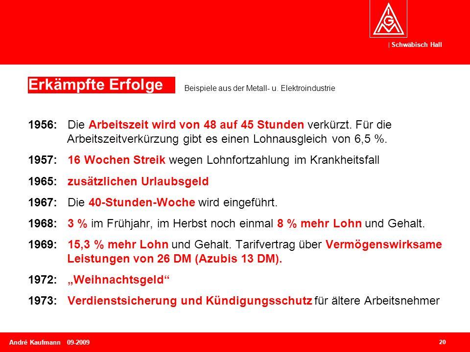 Schwäbisch Hall 20 André Kaufmann 09-2009 Erkämpfte Erfolge 1956: Die Arbeitszeit wird von 48 auf 45 Stunden verkürzt. Für die Arbeitszeitverkürzung g