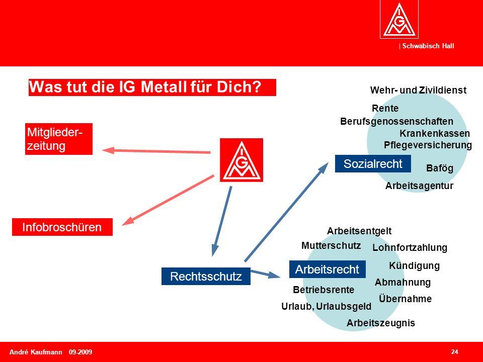 Schwäbisch Hall 24 André Kaufmann 09-2009 Was tut die IG Metall für Dich? Mitglieder- zeitung Infobroschüren Rechtsschutz Bafög Arbeitsagentur Rente P