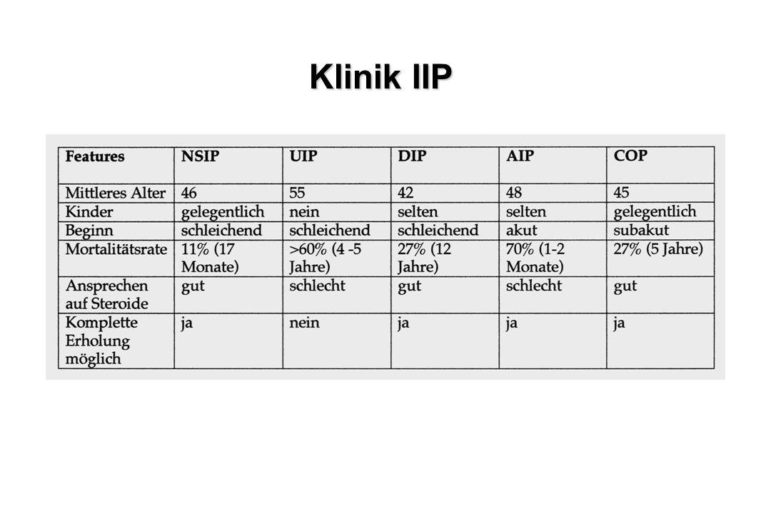 Klinik IIP