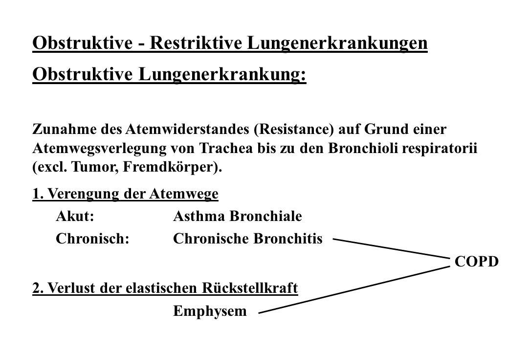 Obstruktive - Restriktive Lungenerkrankungen Obstruktive Lungenerkrankung: Zunahme des Atemwiderstandes (Resistance) auf Grund einer Atemwegsverlegung